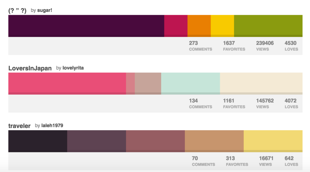 colour palette for solo female travel blog